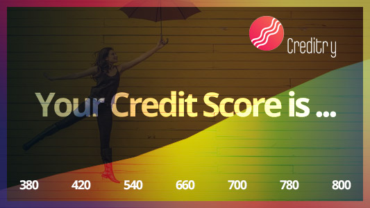 Credit Score Management