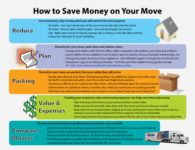 Save on your move infographic