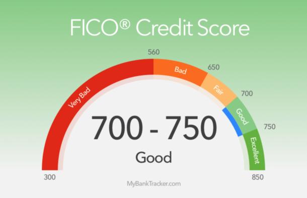 Good Fico Credit Score