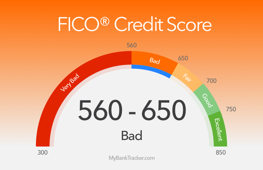 Loans For Fair Credit >> Bad Credit Score 560 650 Loanry