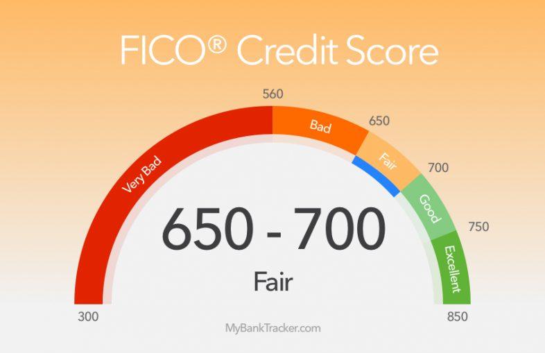 fair fico credit score