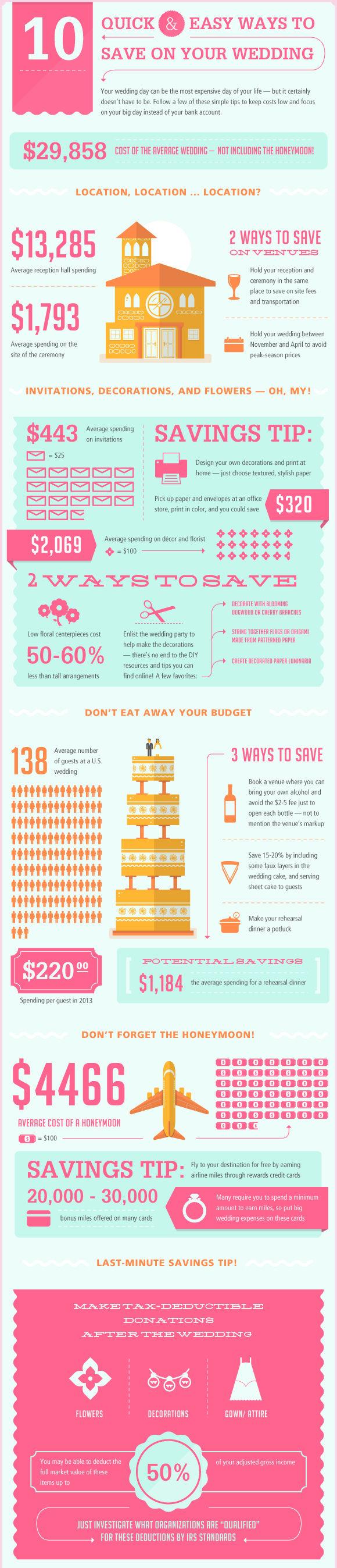 Wedding Savings Loanry