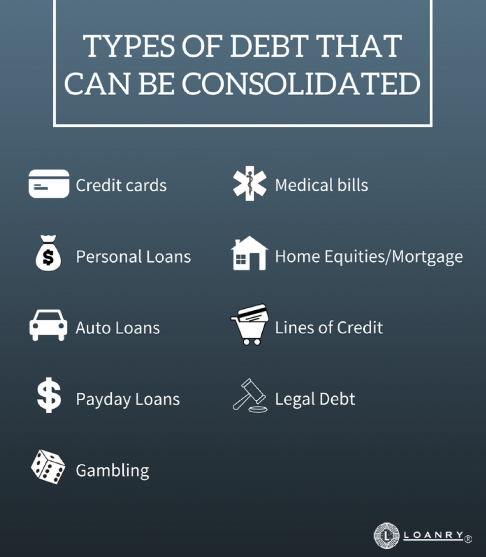 Debt that can be consolidated