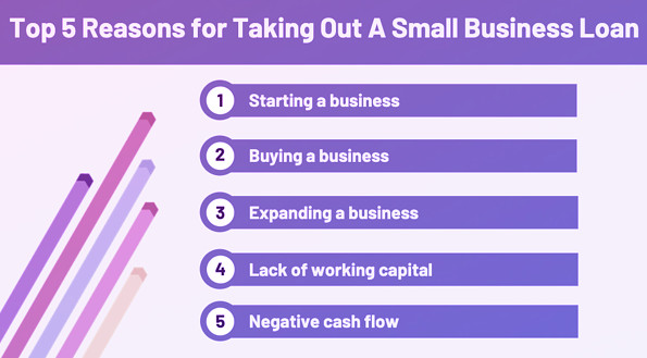 The Ultimate Guide To Small Business Loans In California Loanry