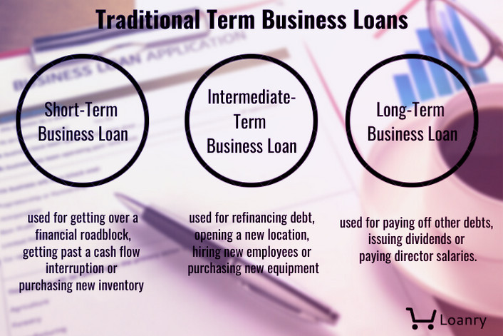 Three types of traditional term business loans and what they are used for