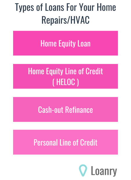 Different types of loans for home repairs